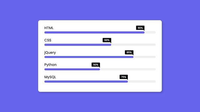 Animated Skills Bar UI Design using only HTML & CSS